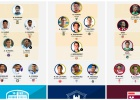 Estrellas mundiales en selecciones de fútbol sala