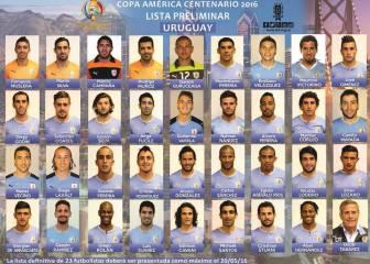 Cuatro 'mexicanos' en la lista de Uruguay para Copa América