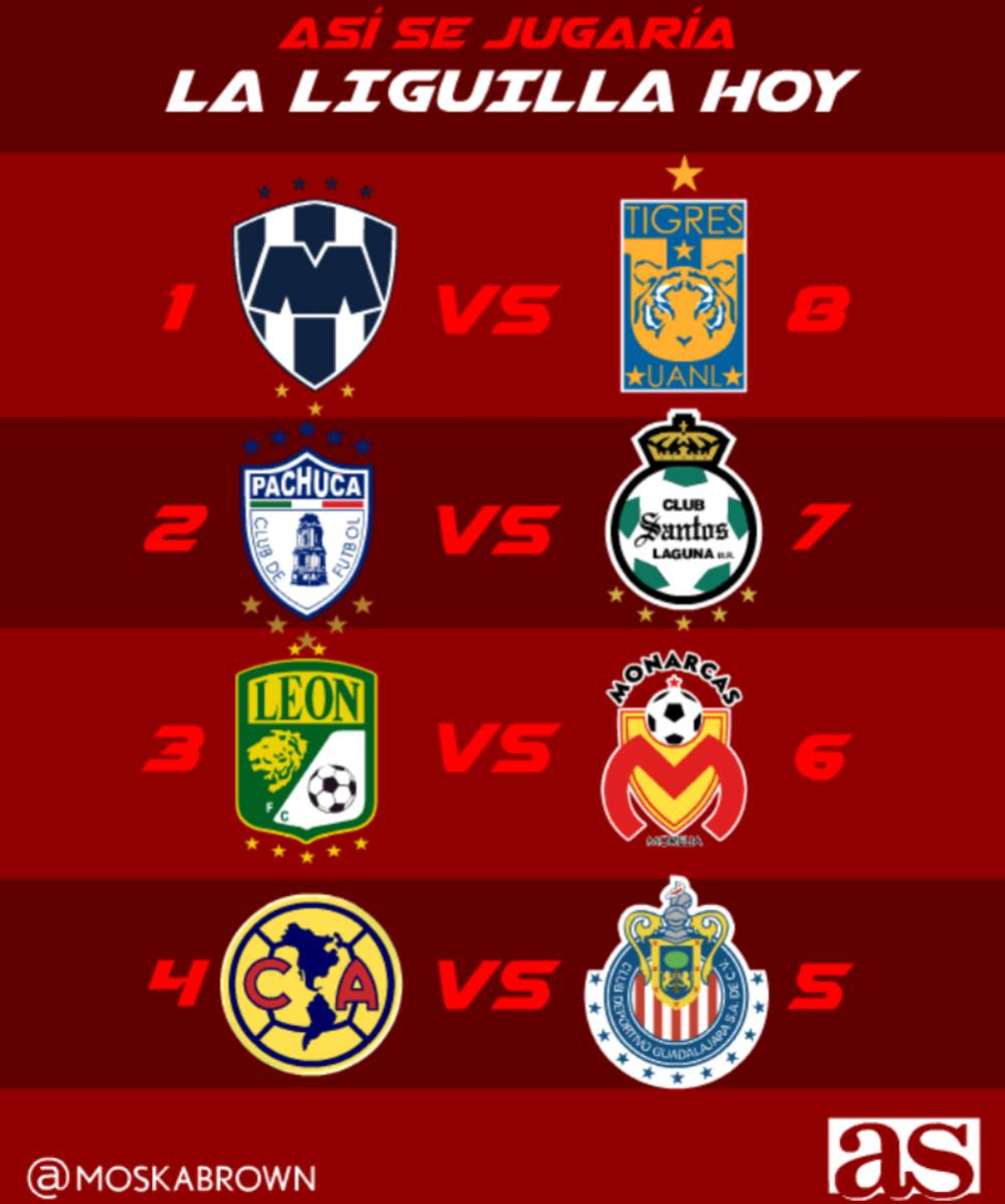 Liguilla Mx 2016 | Search Results | Summary Daily Trends