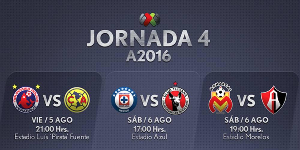 Fechas y horarios de la Jornada 4 del Apertura 2016 en la Liga MX ...