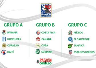 México, con EEUU y El Salvador en el premundial Sub-17