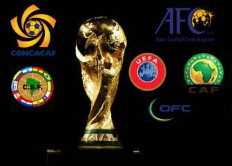 Así sería la distribución de los cupos para el Mundial de 2026
