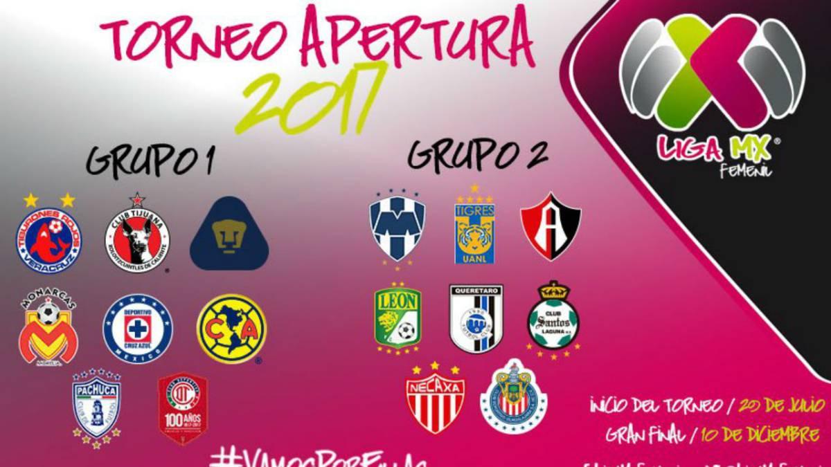 Primer torneo de futbol, Liga MX Femenil tiene sedes y fechas