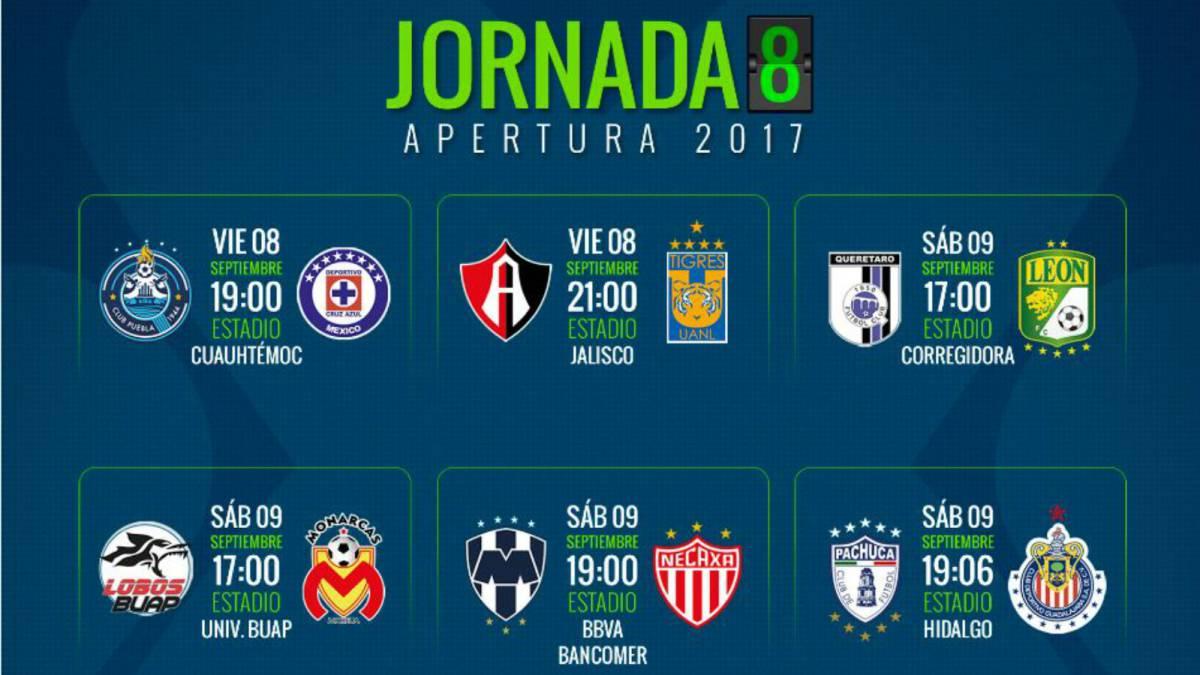 Fechas Y Horarios De La Jornada  Del Apertura  De La Liga Mx