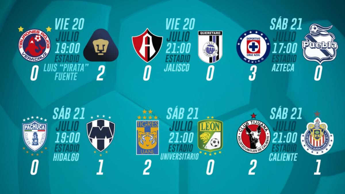 Partidos Y Resultados De La Jornada 1 Del Apertura 2018 Liga Mx