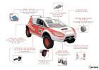 El ACCIONA 100% EcoPowered desafía al futuro en el Dakar