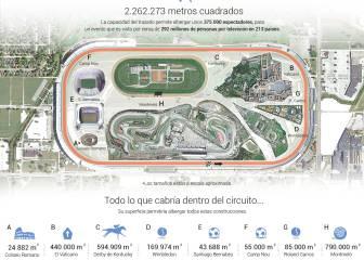 La mítica Indy 500 alcanza la 100ª edición de su historia
