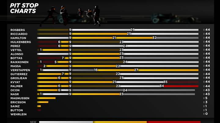 Así fueron las estrategias del GP Bélgica F1