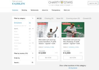 Hamilton y Rosberg: monos benéficos por 12.000 euros