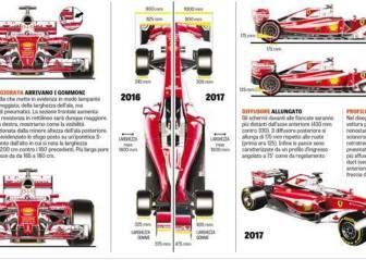 Ferrari tendrá un motor que superará