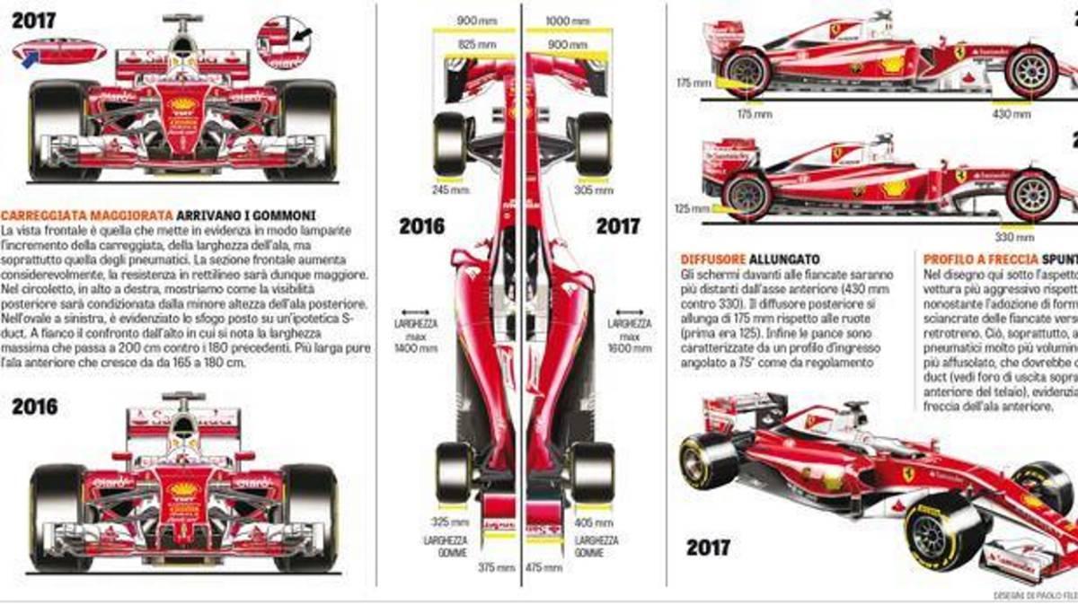 Ferrari tendrá un motor que superará los 1.000 caballos de fuerza