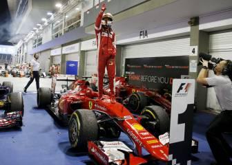 Ferrari y el número mínimo de victorias que quieren este año