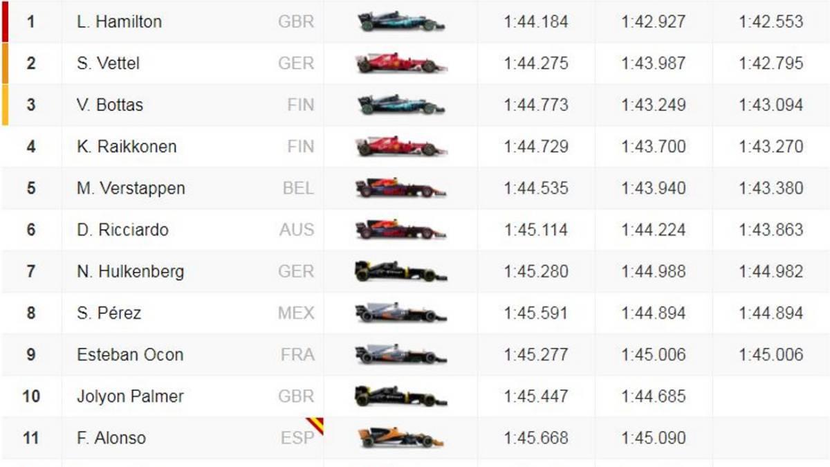 Circuito Spa : F1: parrilla para la carrera del gp de bélgica en el circuito de spa