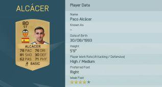 FIFA 16: Alcácer , Tielemans y Depay son los futuros cracks