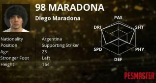 Maradona y Ronaldo encabezan a las leyendas del PES 2017
