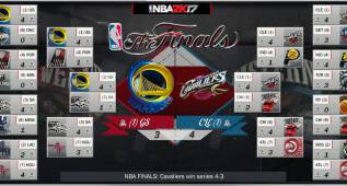 Según el NBA 2K17 Lebron James revalidará el anillo