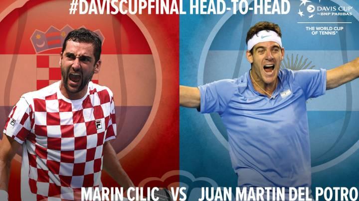 Cartel promocional del cuarto partido de la final de Copa Davis entre Croacia y Argentina que enfrentó a Marin Cilic y a Juan Martín del Potro.