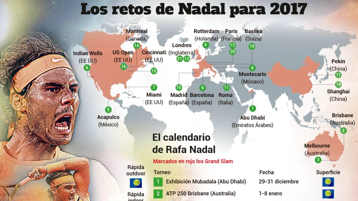 Nadal débute à Abu Dhabi: Ceci est votre calendrier 2017