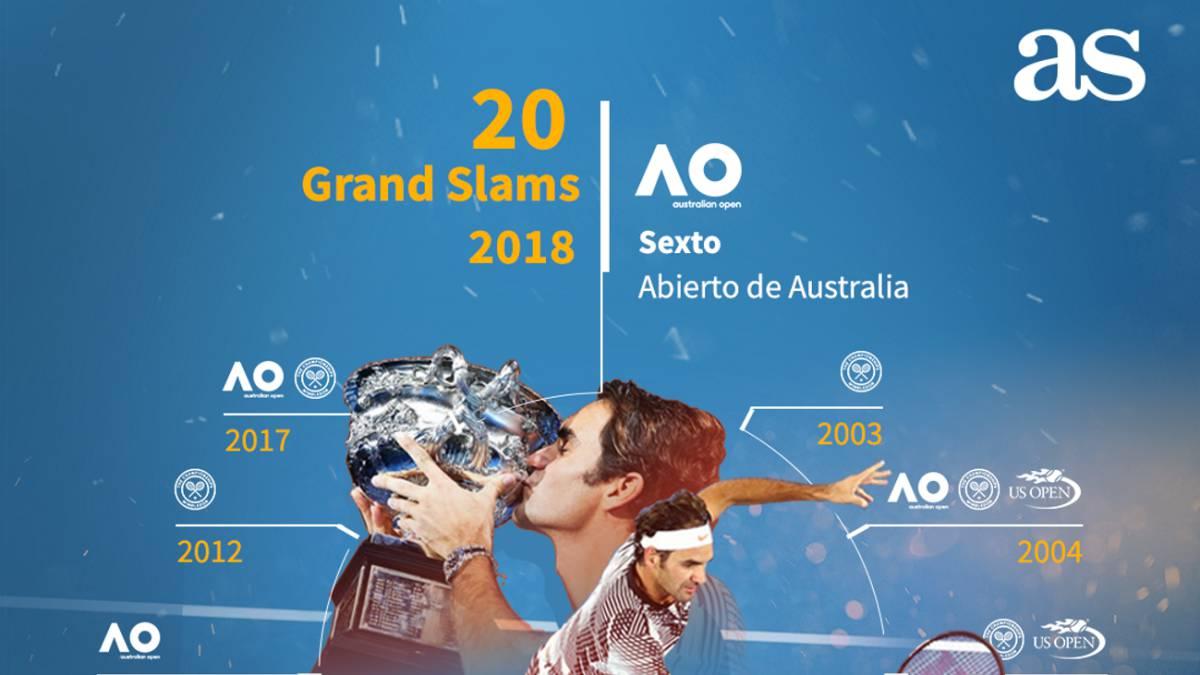 Federer Faces Cilic In Australian Open Final