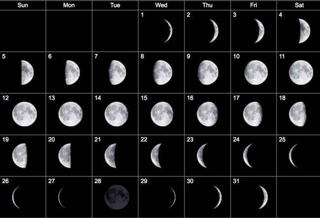 Luna llena marzo 2017 as brilla este fin de semana Calendario 2017 con lunas