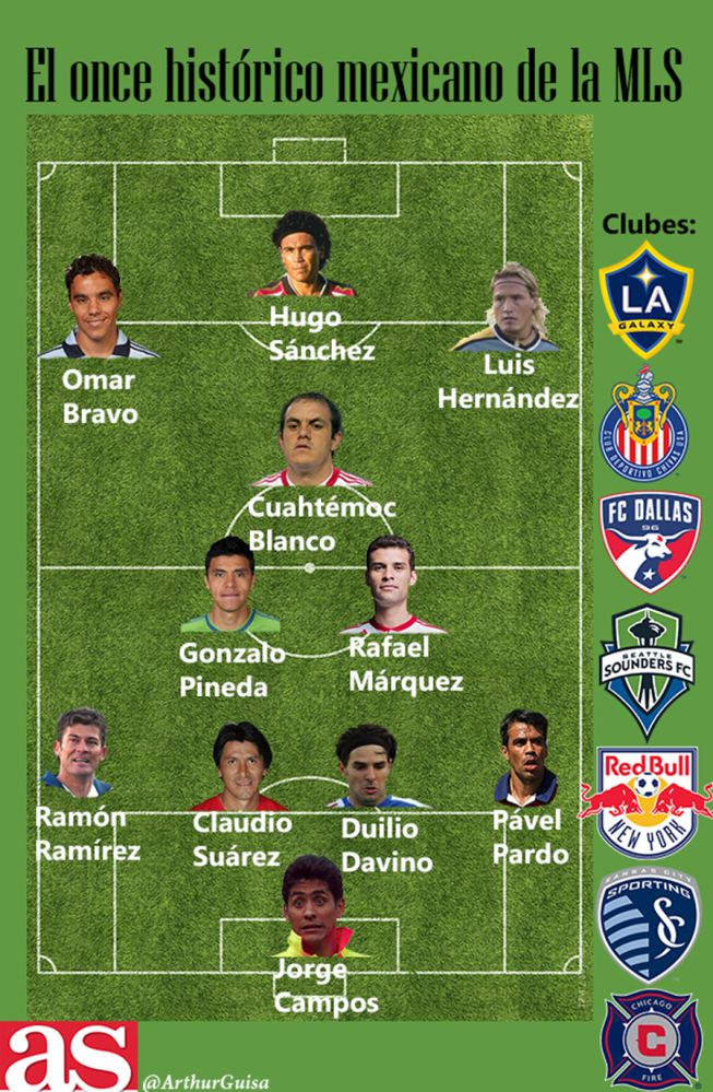 Image Result For Usa Vs Colombia