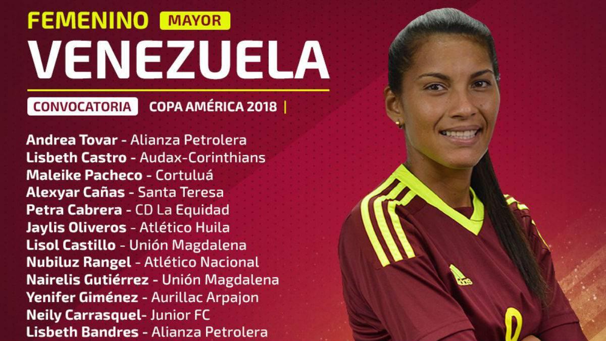 Definieron convocatoria de la Vinotinto Femenina para la Copa América 2018