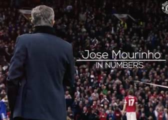 El United presume en Twitter de los números de Mourinho
