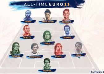 El 11 histórico de la Eurocopa: Puyol, Zidane, Cristiano...