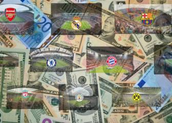Los 10 estadios de fútbol que más dinero ingresan del mundo