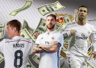 Los 10 jugadores que más cobran del Real Madrid
