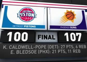 Resumen del duelo entre Phoenix Suns - Detroit Pistons