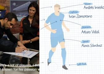 Bravo hace su lista: ni Cristiano ni ninguno del City; Casillas sí