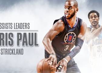Resumen del Sacramento Kings - Los Angeles Clippers