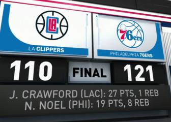 Resumen del Philadelphia 76ers - Los Angeles Clippers