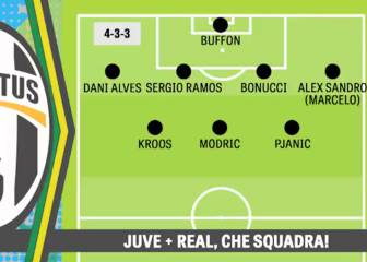 La Gazzetta pick combined Juve and Madrid best XI