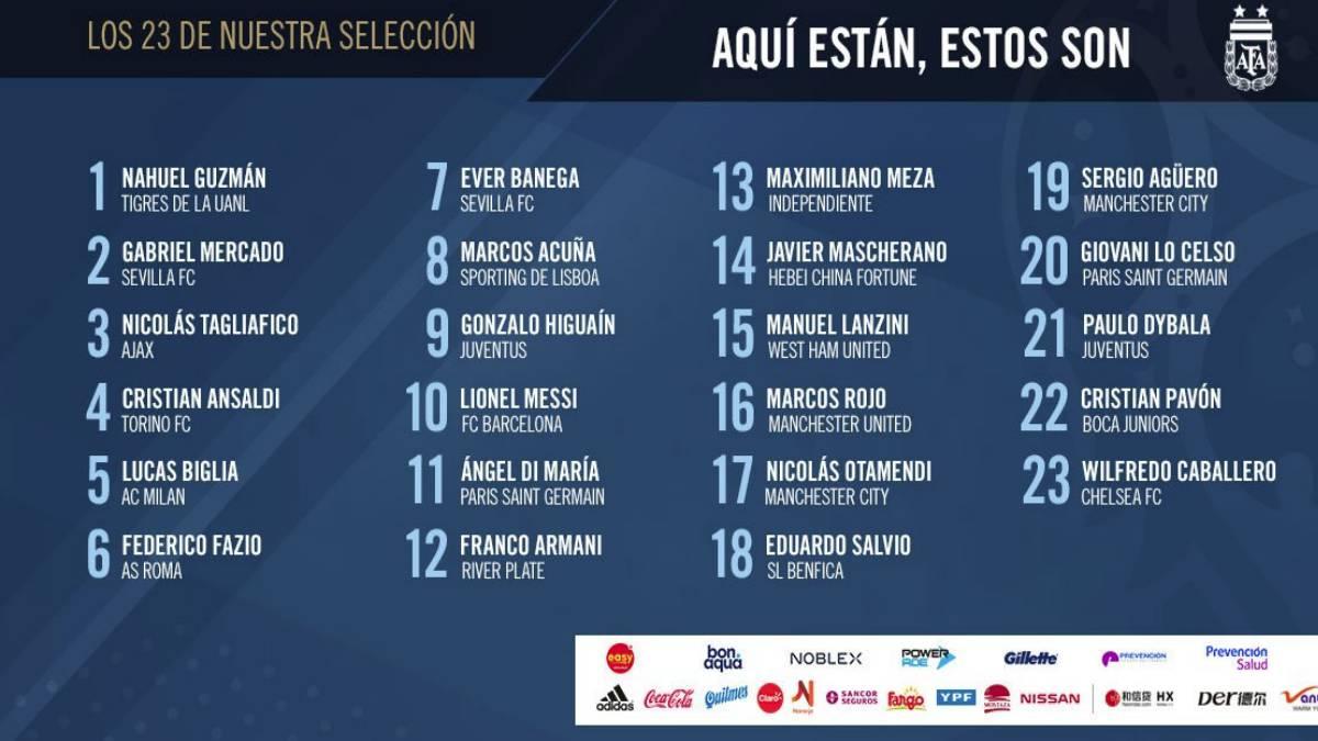 Posiciones futbol numeros argentina