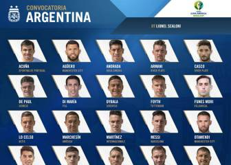 Messi in, Icardi out: Argentina's Copa América squad announced