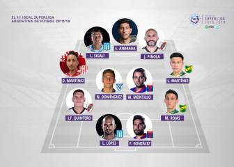El XI ideal de la Superliga 18/19