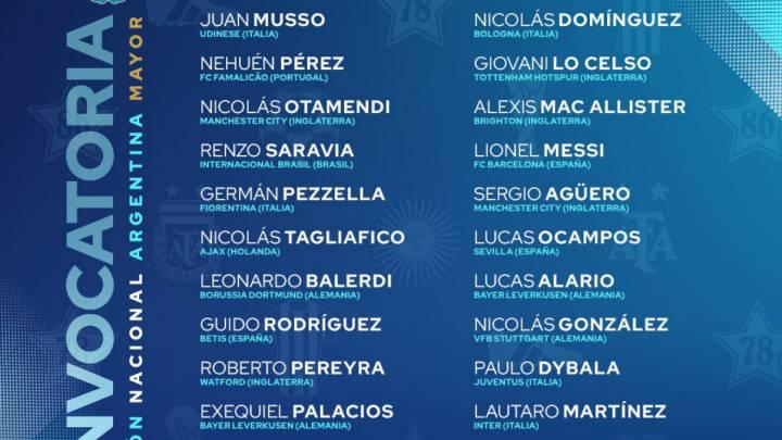 Los convocados de Scaloni para las Eliminatorias - AS Argentina