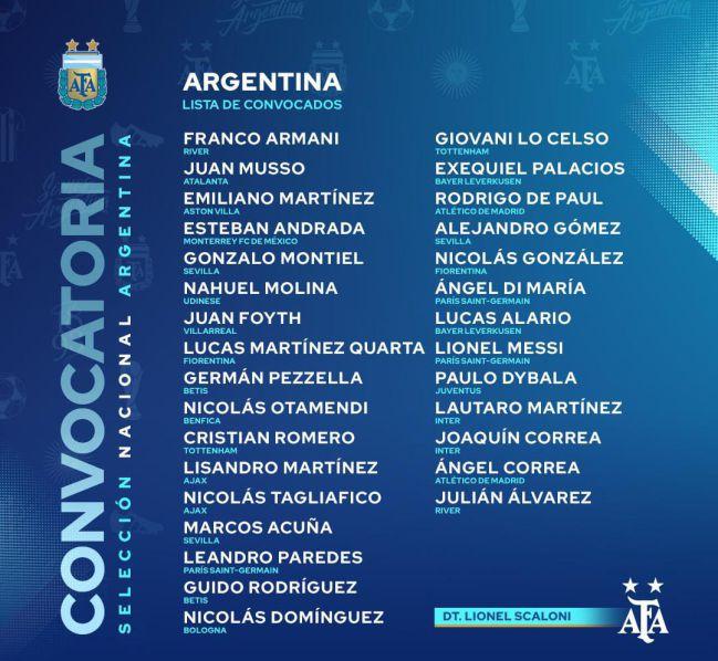 Los 30 convocados por Scaloni para la triple fecha FIFA