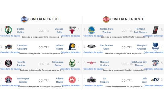Calendario Playoff.Ya Hay Playoffs Nba 2017 Cruces Y Horarios De Primera Ronda