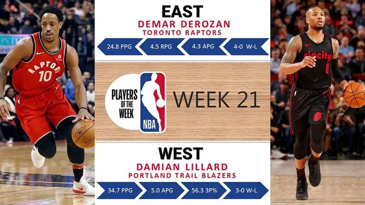 Lillard (Oeste) y DeRozan (Este) son los jugadores de la semana