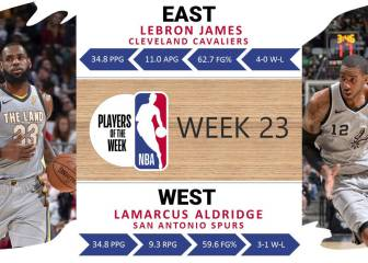 Aldridge y James, Jugadores de la Semana en la NBA
