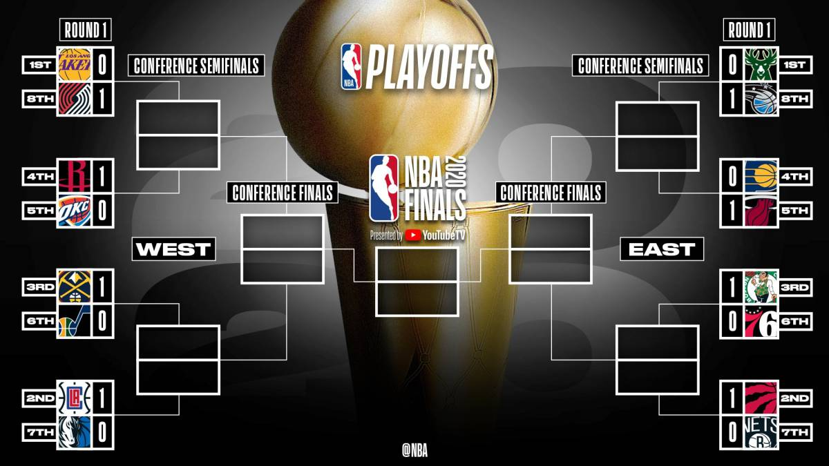 Nba Playoff Finals