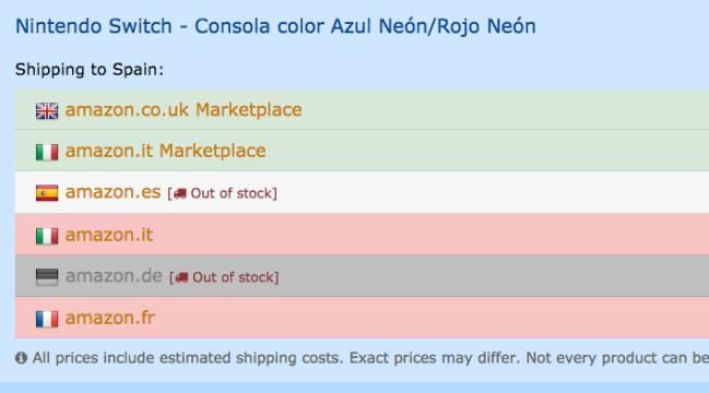 Comparador de precio en todos los amazon