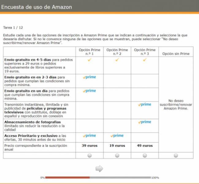AMAZON PRIME PRECIO EN EL MUND