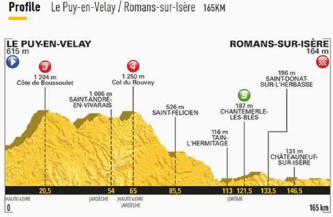 tour-de-francia-2017-etapa-16