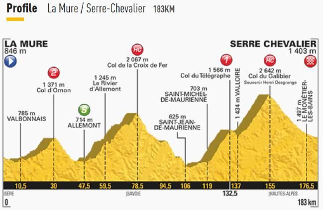 etapa-17-tour-de-francia-2017
