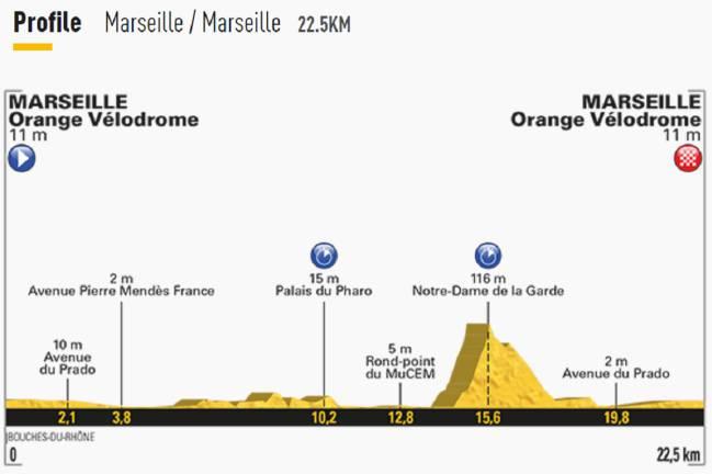 etapa-20-tour-de-francia-2017.