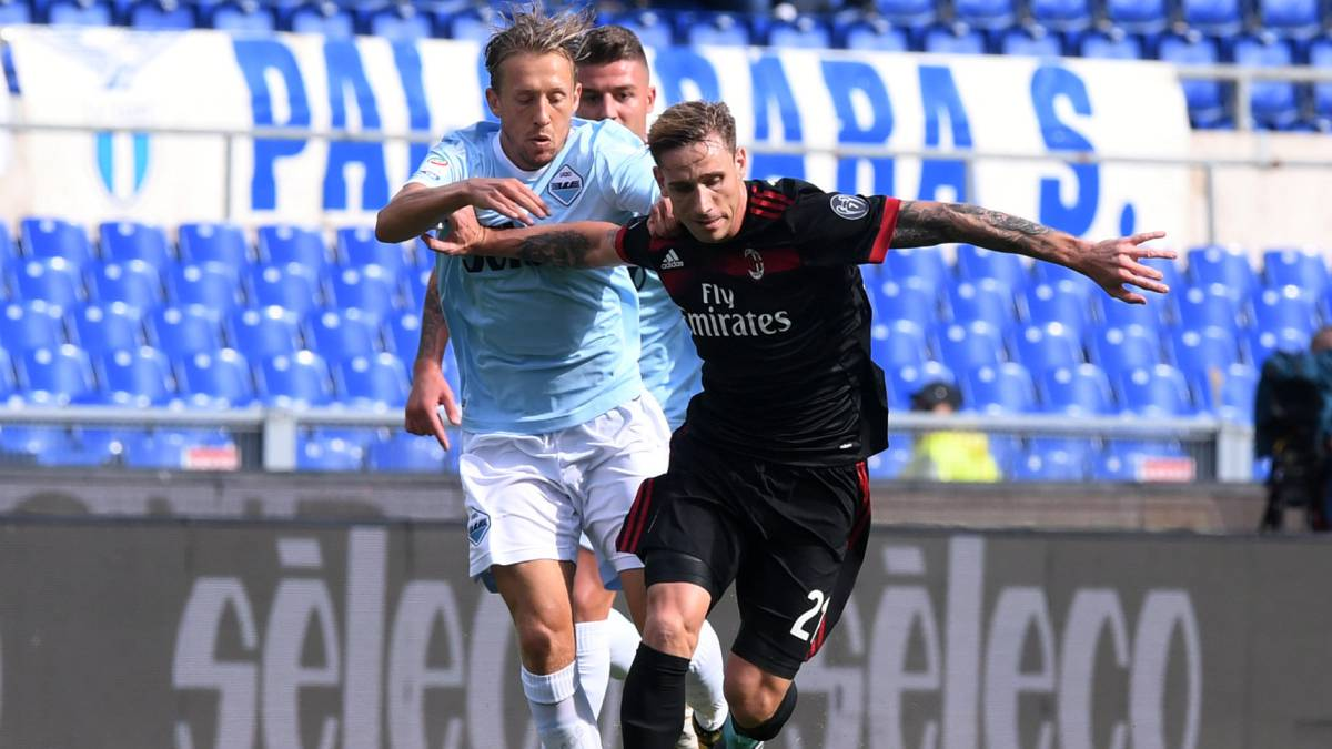 Lazio 4-1 Milan: Milan, sin Zapata, cae goleado en Roma